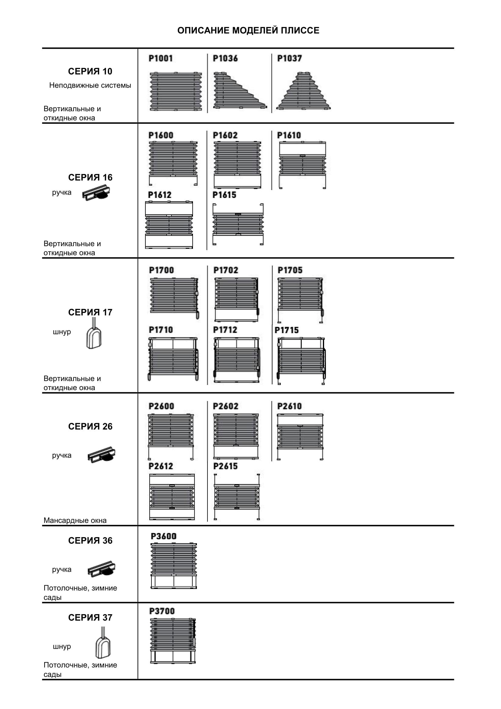 тип систем для штор плиссе