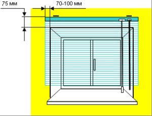 установка горизонтальних жалюзі в накладку на стіну