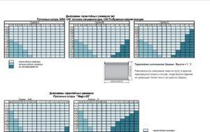 параметри намотування для рулонних штор