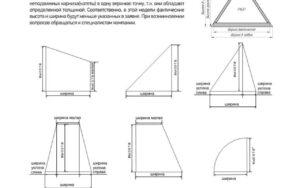 Інструкція про заміри плісе СКЛАДНИХ ФОРМ